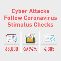 Cyberkriminella utnyttjar ekonomiska krispaket för att tjäna pengar 3
